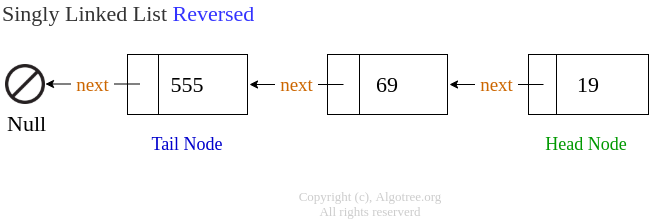 Reverse_Singly_Linked_List